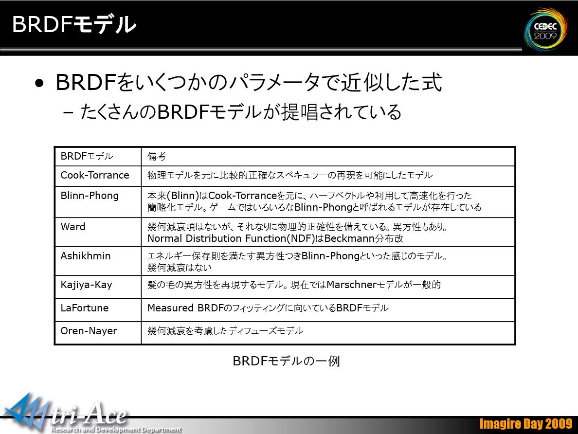 tuto-pbr-brdf-models.png