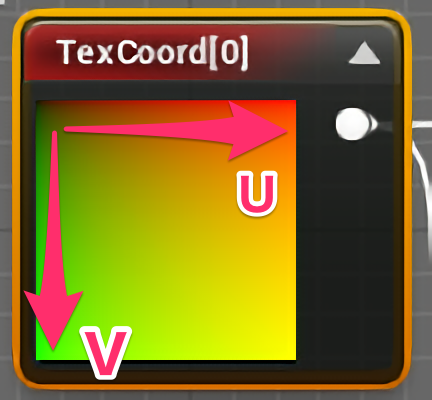 uv_coord.png