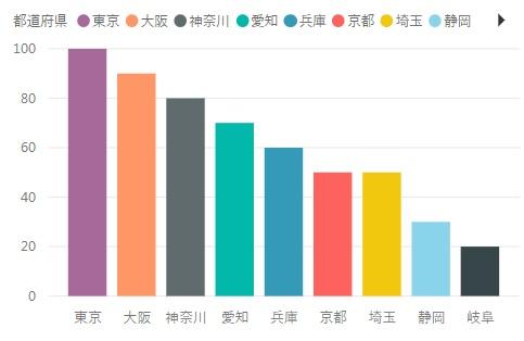 記事用_4_1本ずつ色分け_グラフのみ.jpg