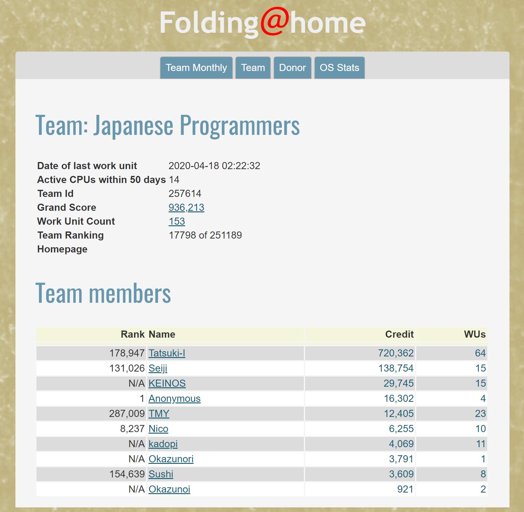 folding@hometeam.PNG