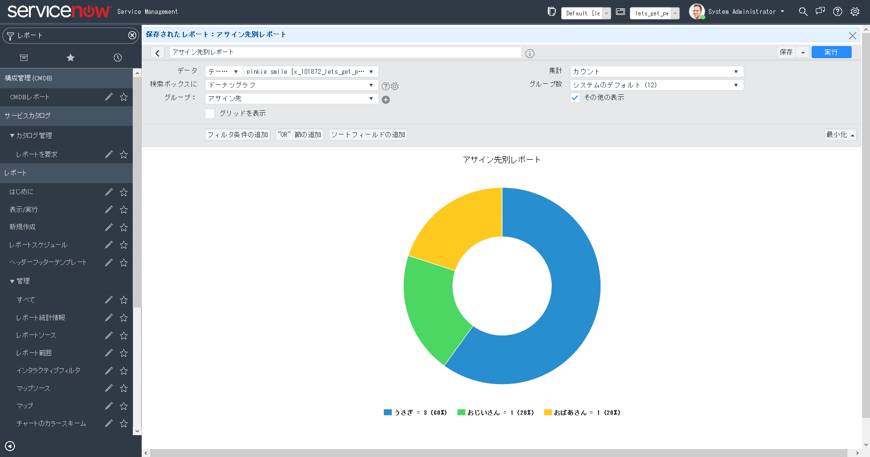 FireShot Screen Capture #168 - 'アサイン先別レポート I ServiceNow' - dev12747_service-now_com_nav_to_do_uri=%2Fsys_report_template_do%3Fjvar_report_id%3Db9b45b3.png