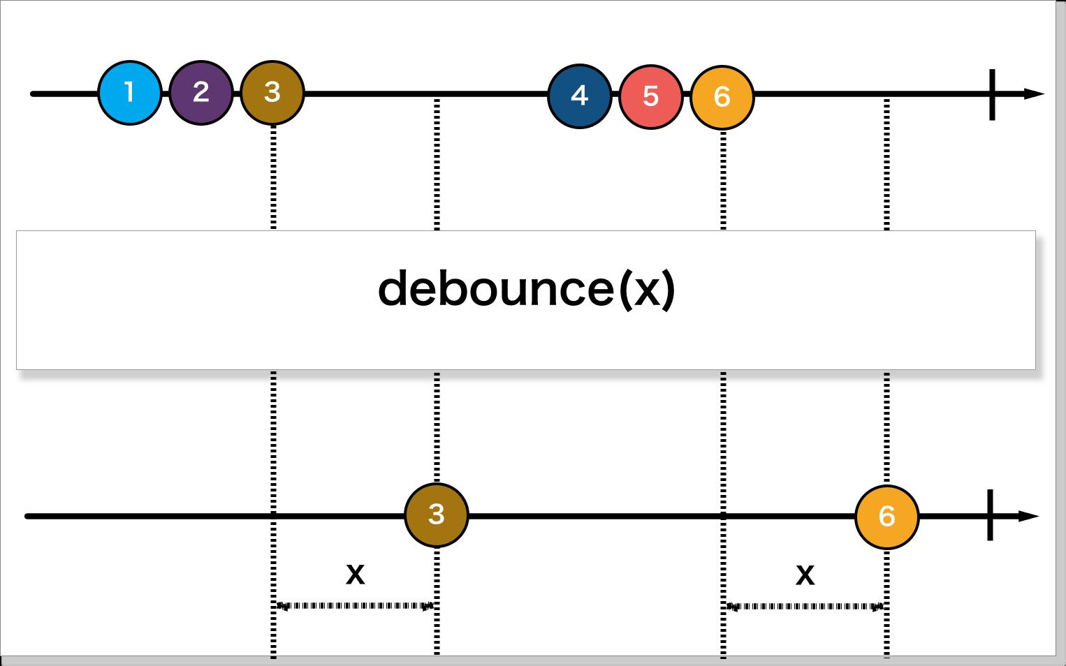 debounce.png