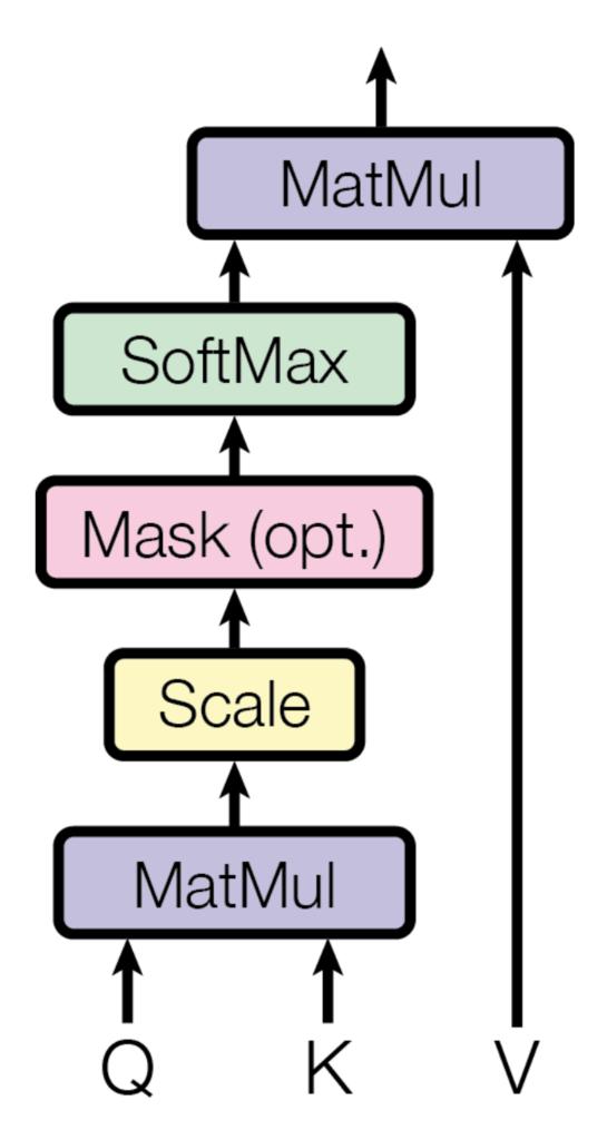 汎用言語表現モデルBERTを日本語で動かす(PyTorch) - Qiita