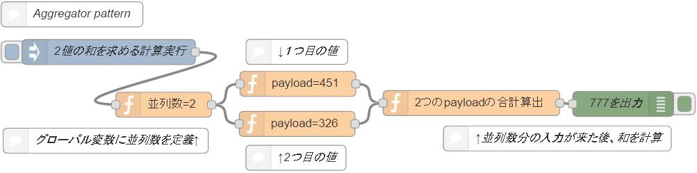 aggregator_pattern.png