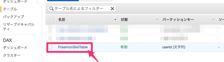 DynamoDB_·_AWS_Console.png