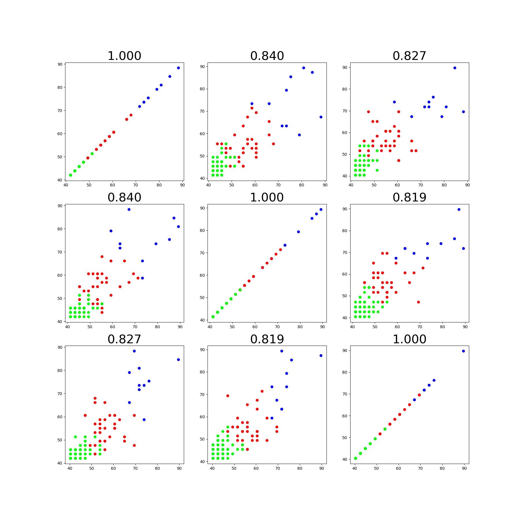 keiba3_correlation.jpg