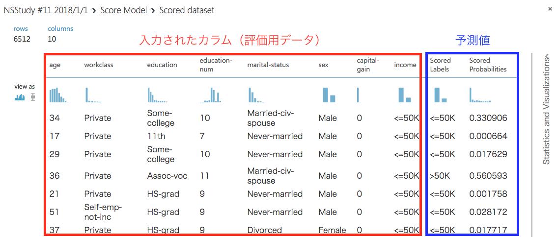 ScoreModel出力.png