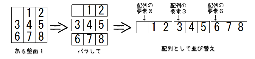 puzzle8_boardArraySample.png