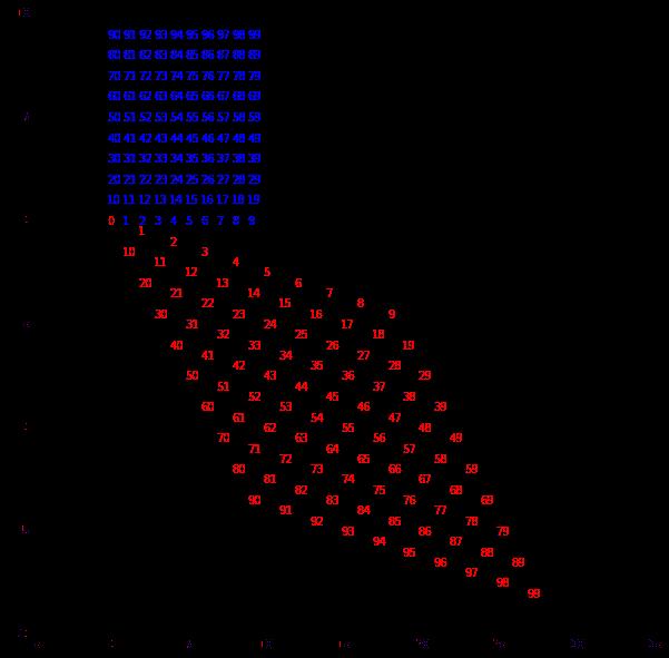 eigen_val05-compressor.png