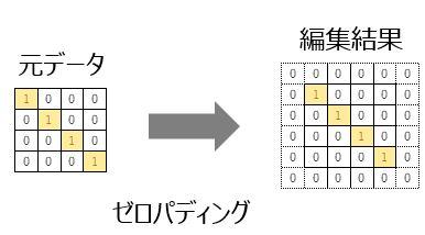 Convolve03.JPG