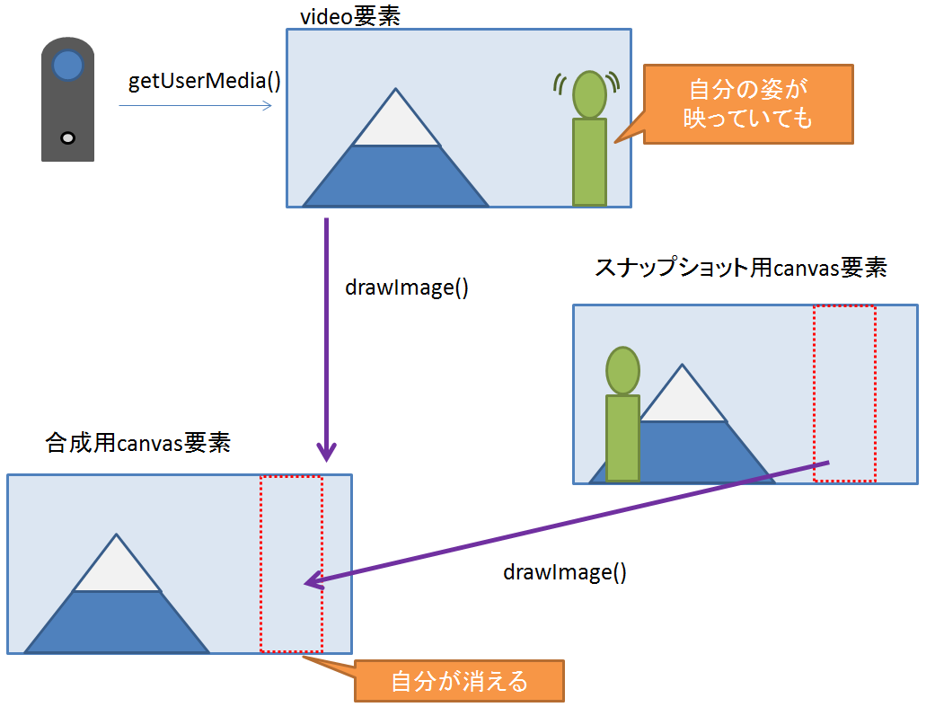 step3_erase.png