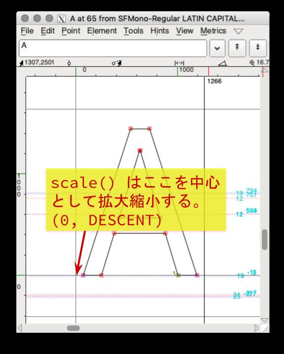 SF Mono を使って最高のプログラミング用フォントを作った話 - Qiita