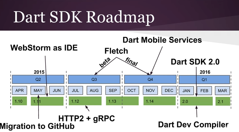 sdk-roadmap.png