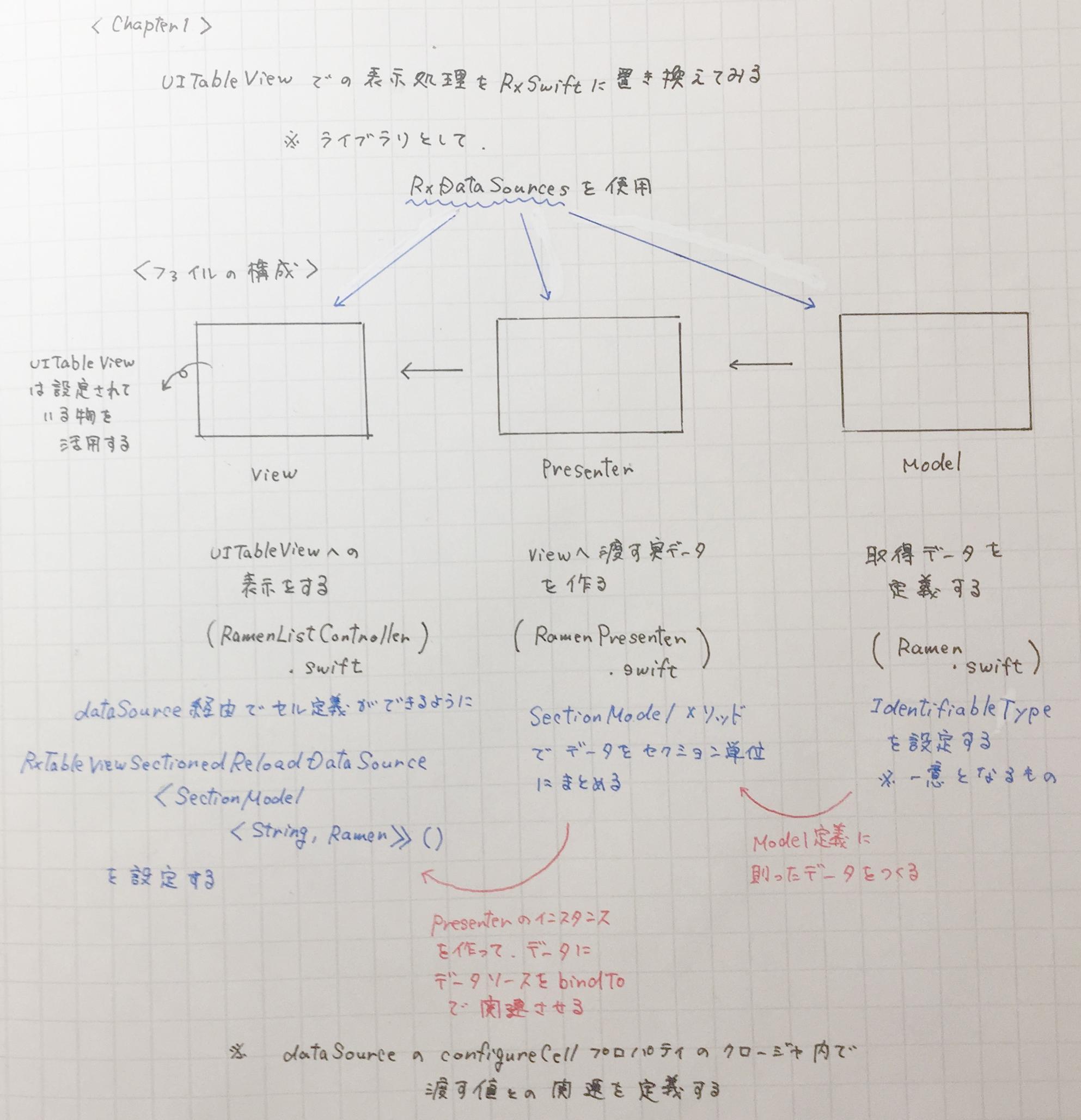 mvp_pattern.jpg