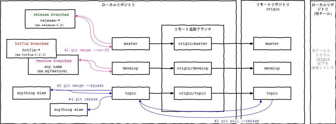 001_git (5).jpg