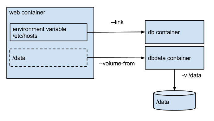 data container (2).png