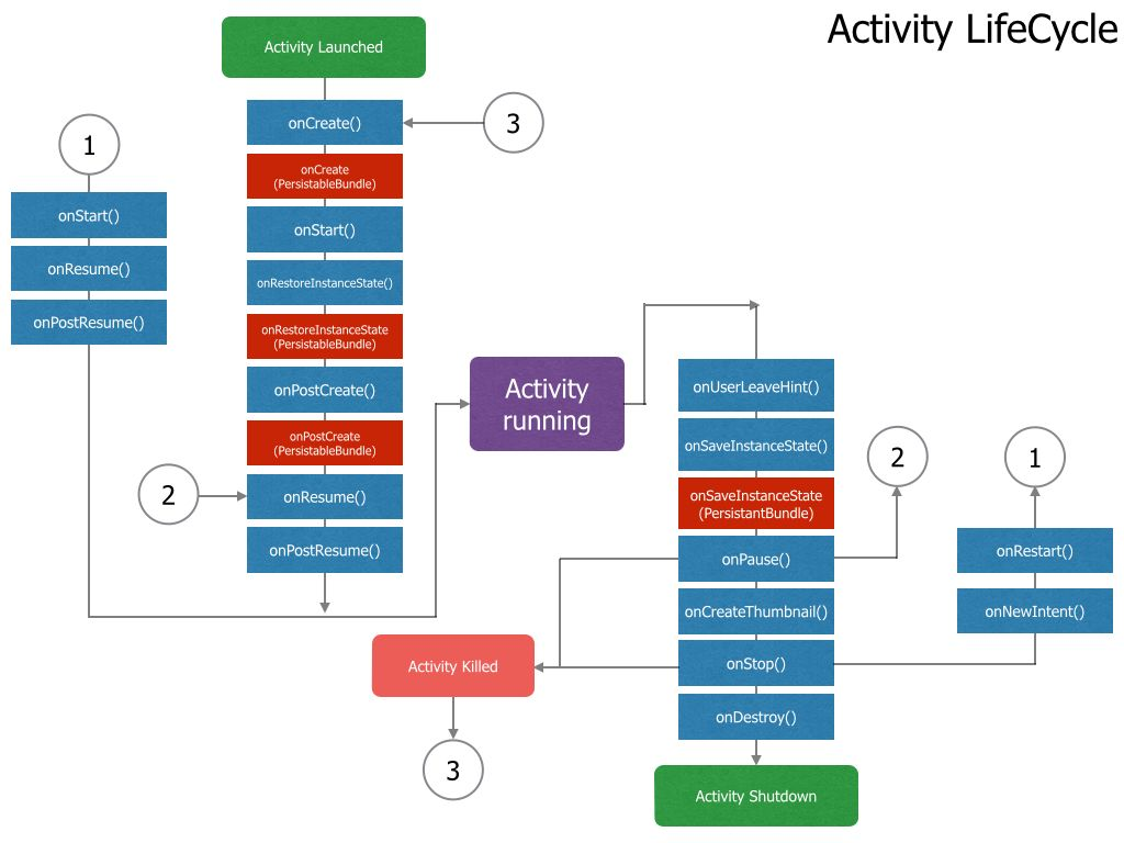 ActivityLifecycle.015-compressor.jpg