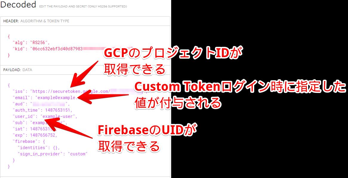 custom token.png