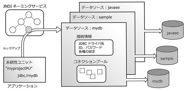 0113160.jpaの構成-2.jpg