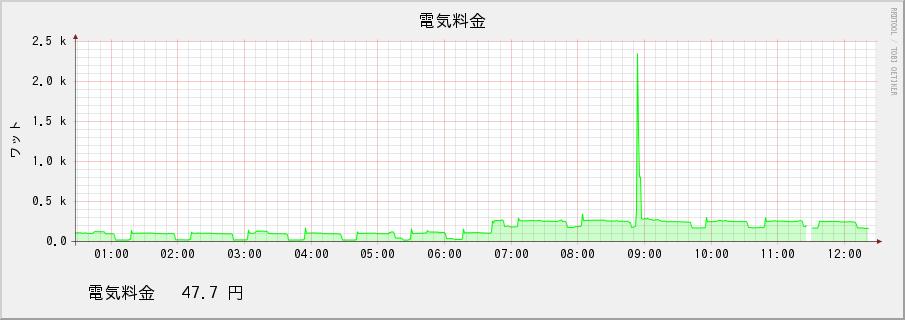 graph_total.gif