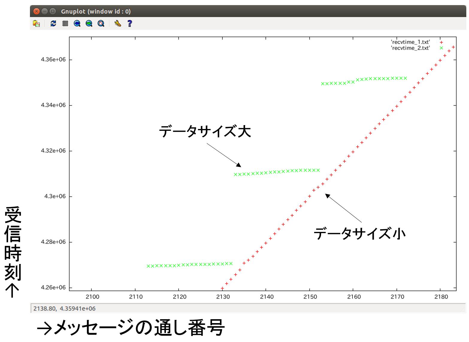 plot_data.png
