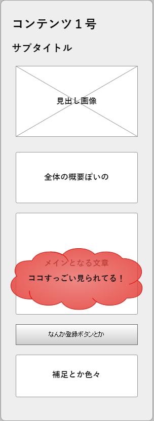 コンテンツ1号くんのココが赤い!