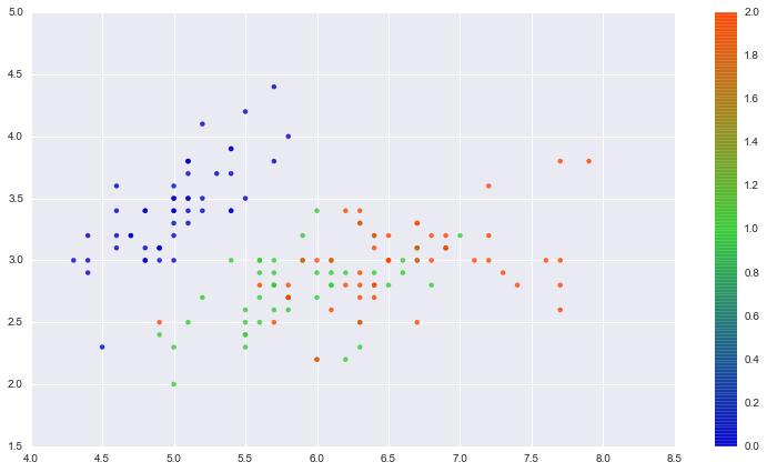 Python】matplotlibによるグラフ描画時のColormapのカスタマイズ