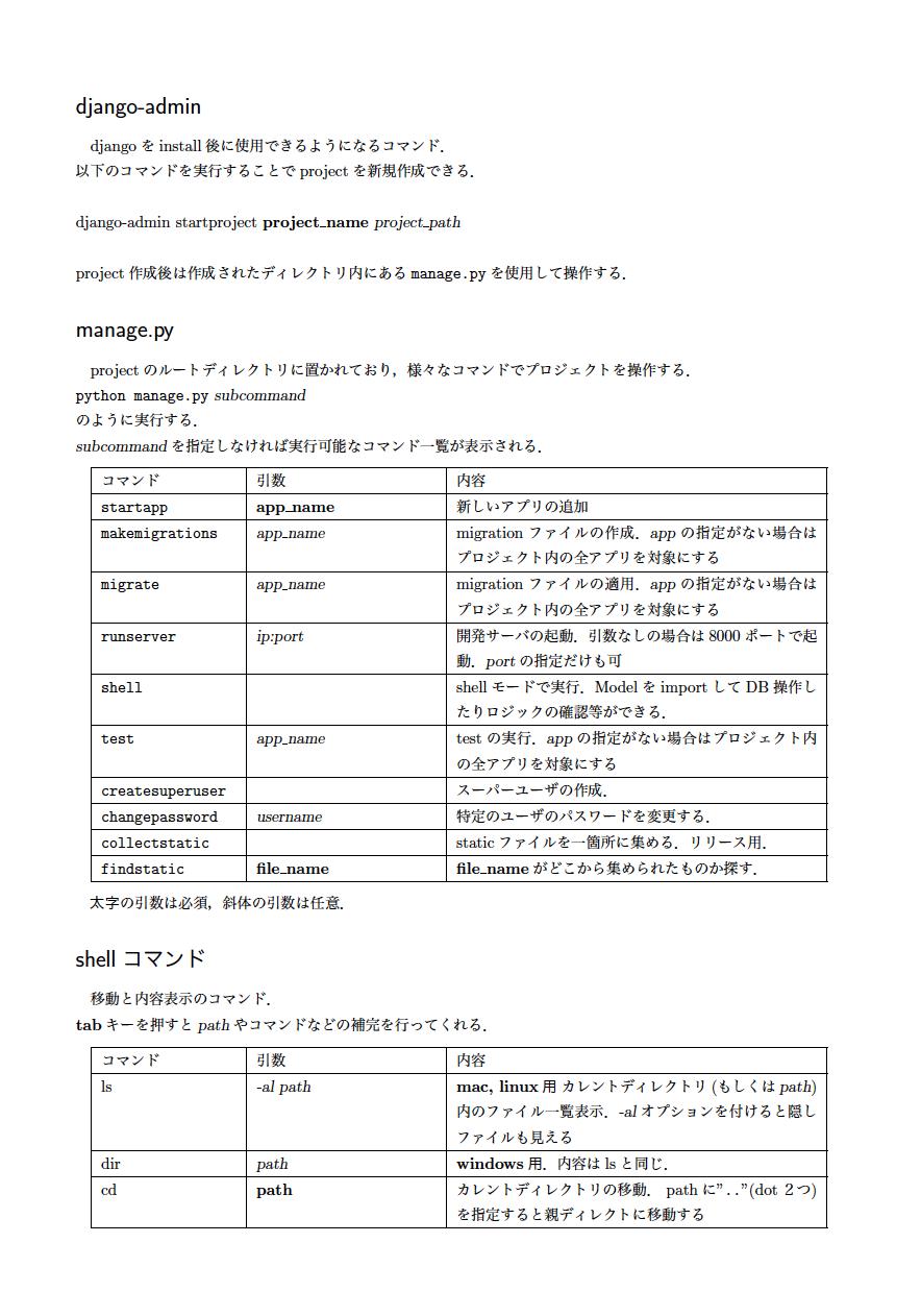 django view pdf 表示