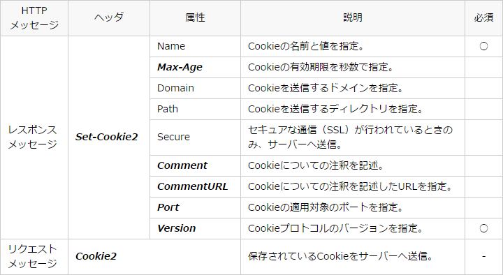 cookie-rfc2965.png