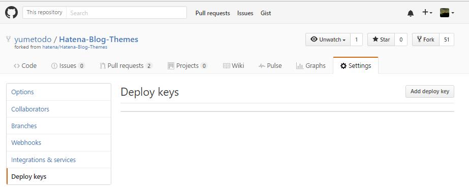 Open Deploy keys