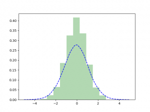 kernel_density_estimation-300x225.png