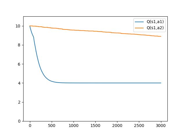 QL_0.95.png