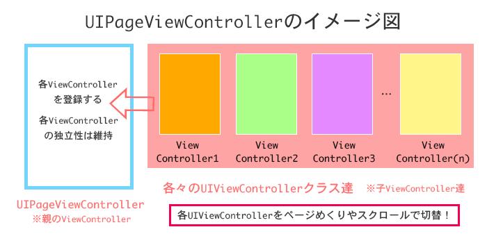 pageViewSample.jpg