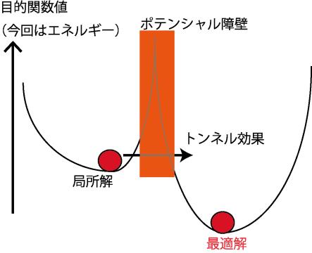 Honeyview_Comparison QAOA:QA (2).png