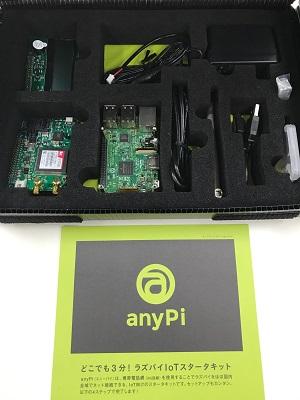 anyPi.jpg