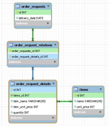 JPA実装例_DB.jpg