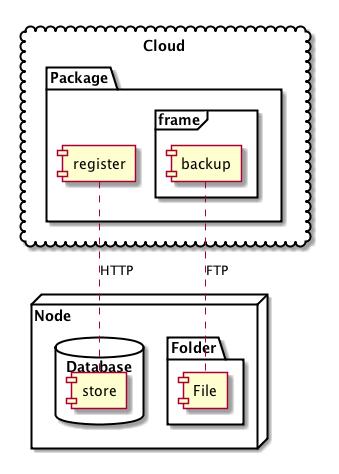 component_diagram