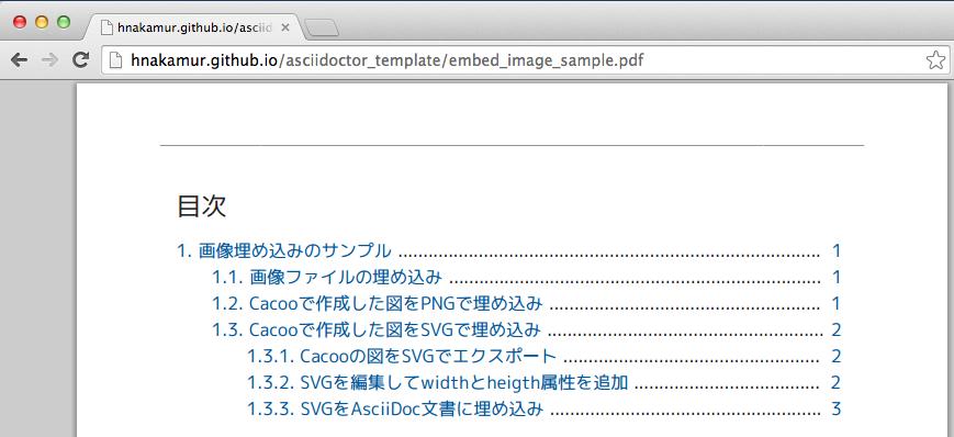asciidoctor-fopub-japanization.png