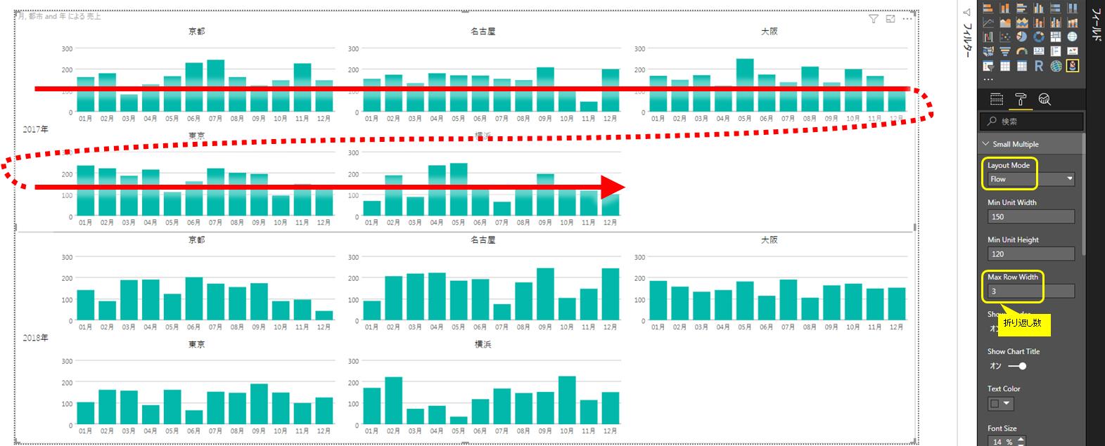 特徴1_小さなグラフ_flow.png