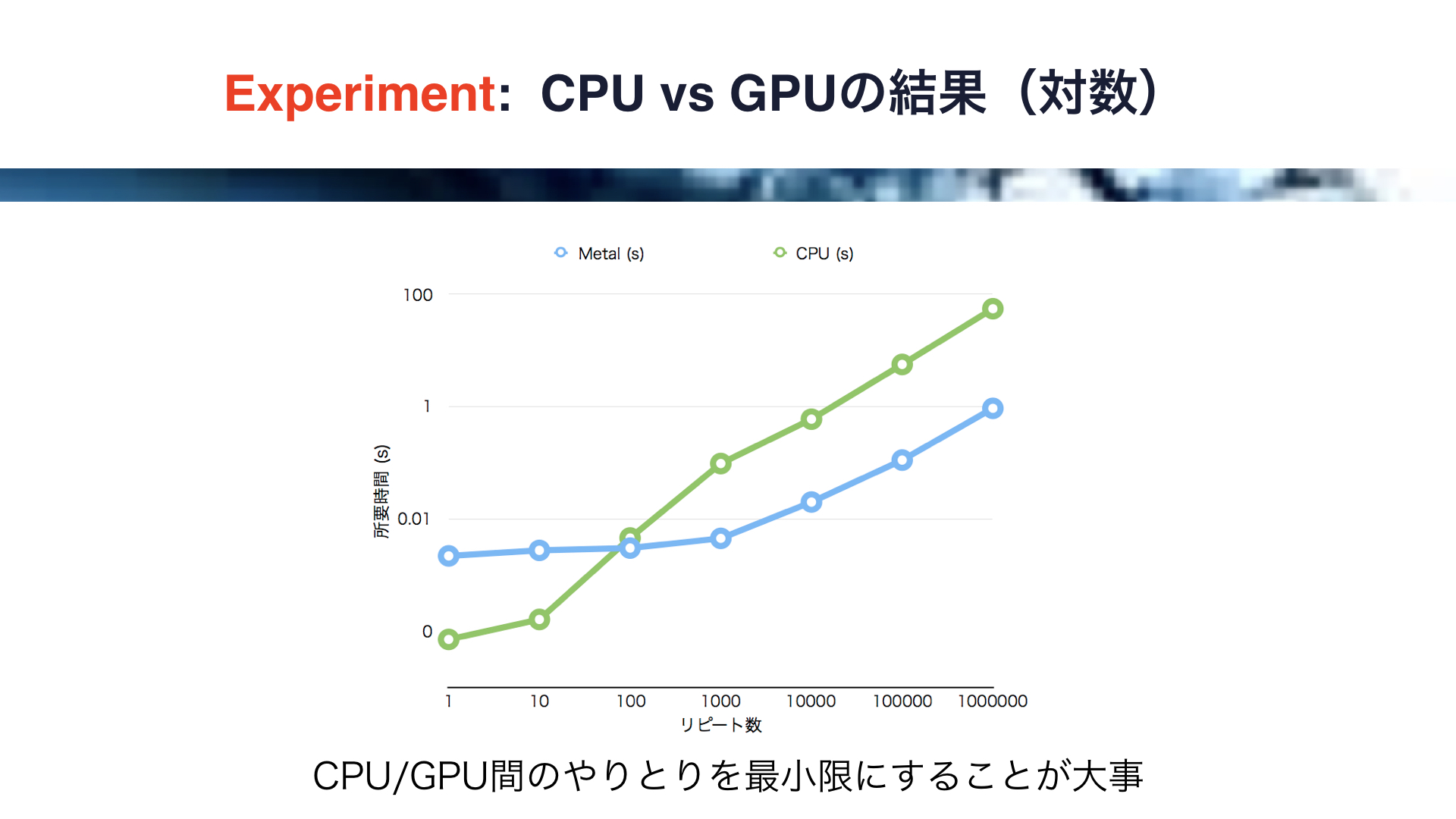 iOSDC2017.035.jpeg