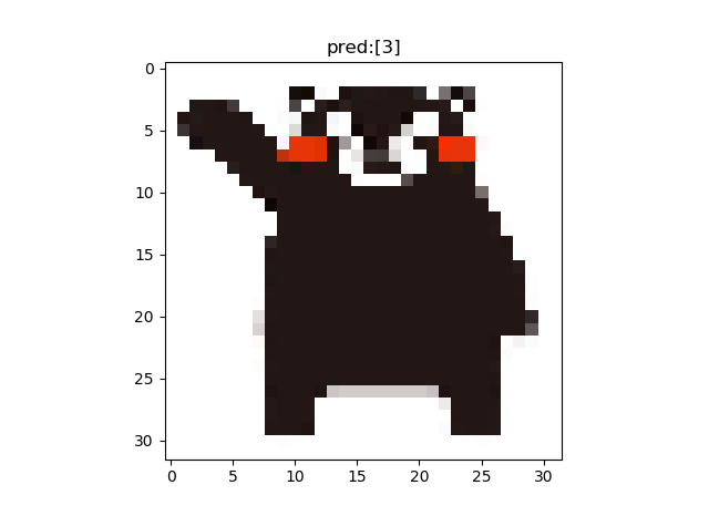 otherwise3_predict.png