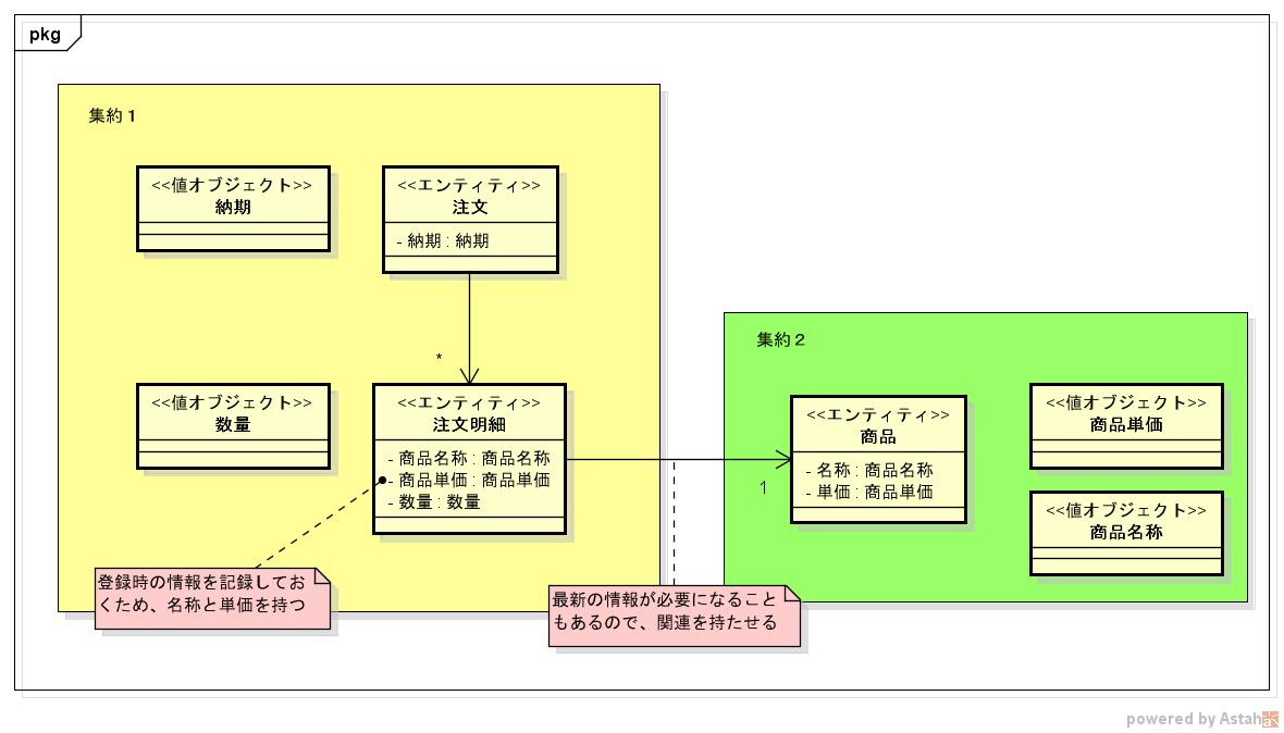 JPA実装例_Java.png