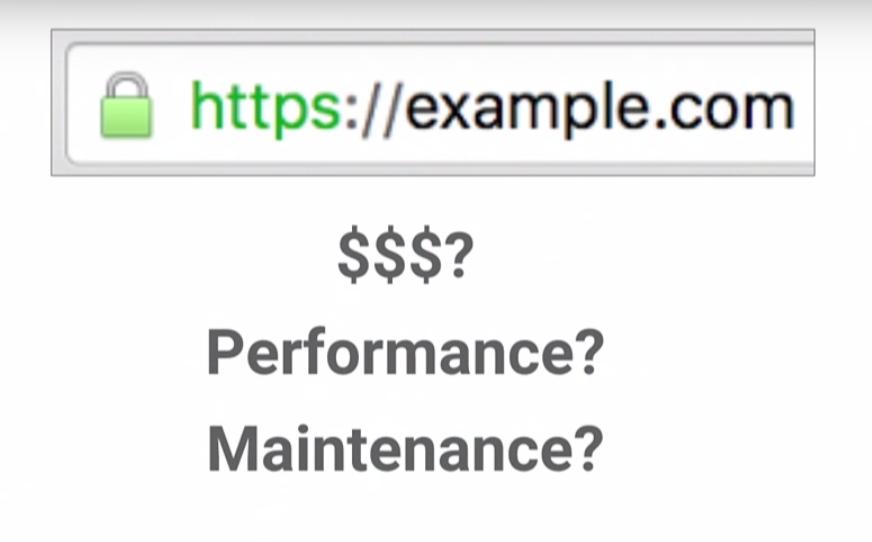 HTTPSに関しての誤解