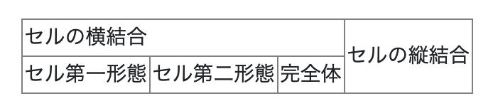 スクリーンショット 2019-02-09 16.53.52.png