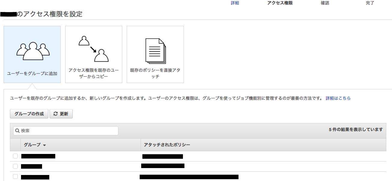 ユーザ追加アクセス権限.png