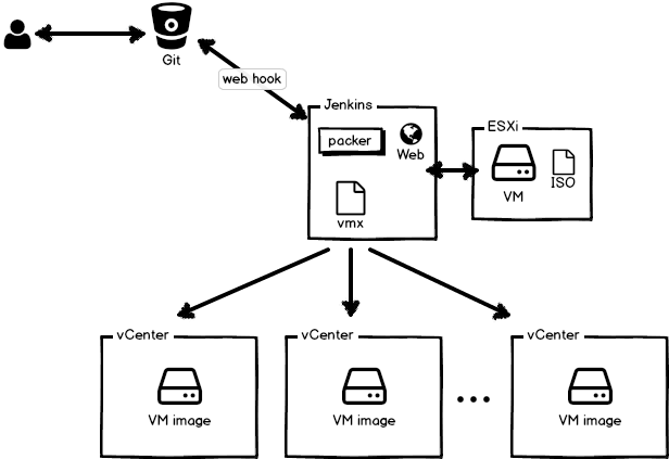 mockup_vmware-iso-builder.png