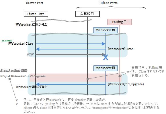 server_close.png