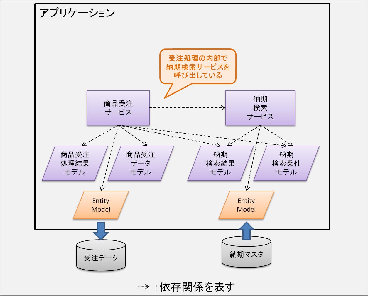 図9.png