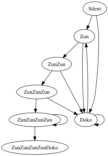 zundoko.png