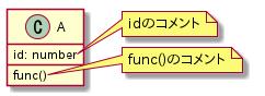 feild_method_note.png